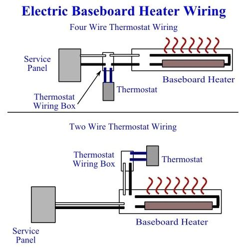 240V Heater Wiring Diagram from static-resources.imageservice.cloud