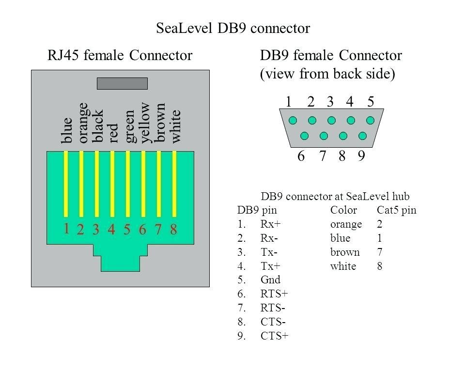 kx3383 db9 female wiring free diagram