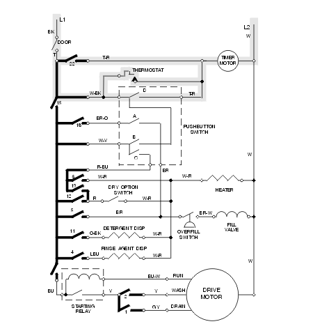 Wiring Diagram Bosch Dishwasher from static-resources.imageservice.cloud