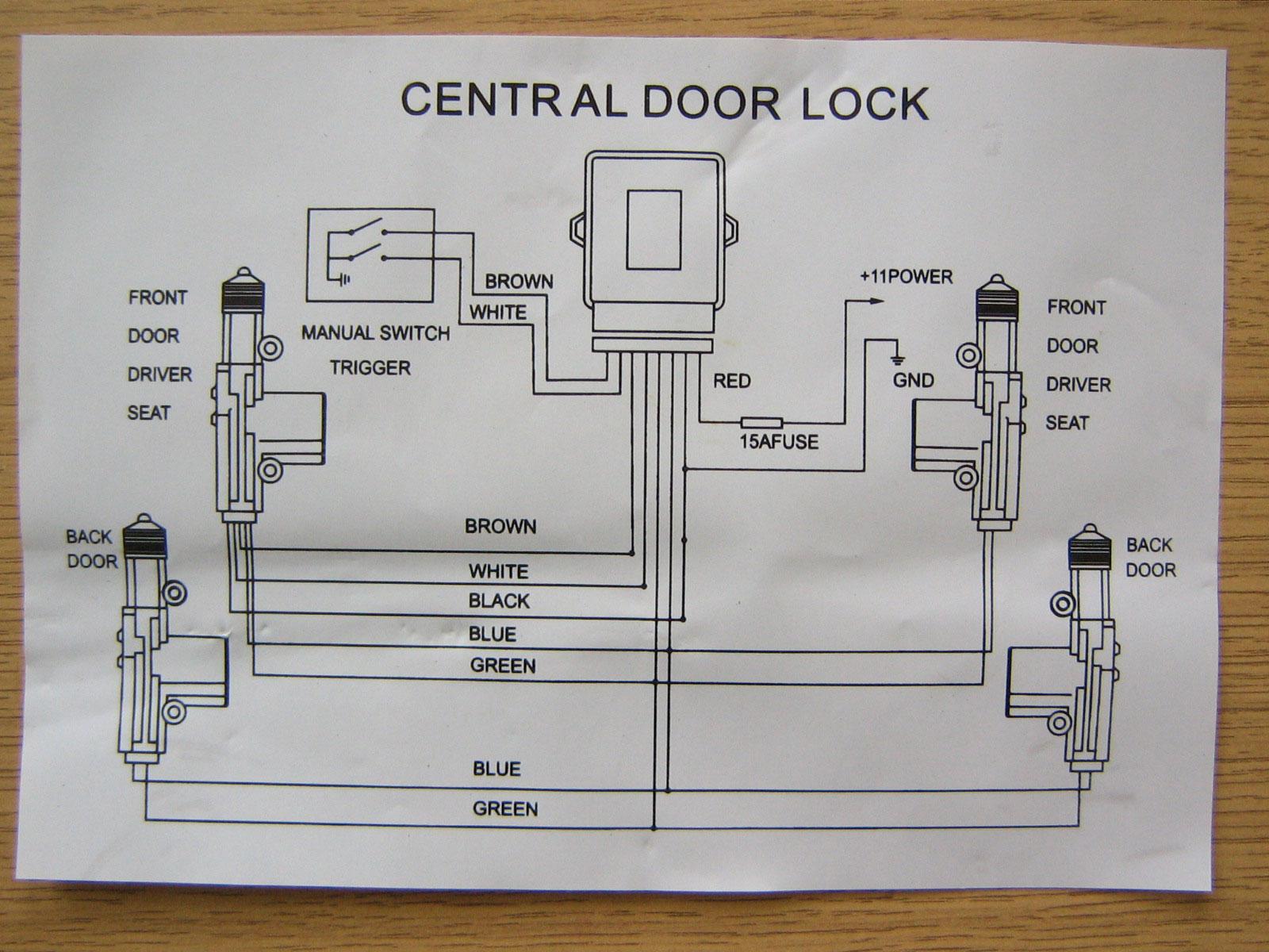 Acutator Interlock Wiring Diagram To Fan - 2007 Pontiac G6 Engine Fuse Box  Diagram - fusebox.tukune.jeanjaures37.fr | Acutator Interlock Wiring Diagram To Fan |  | Wiring Diagram Resource