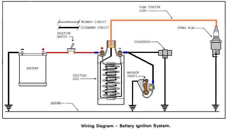 Onan Coil Wiring Diagram - 1995 Ford F 150 302 V8 Engine Diagram for Wiring  Diagram SchematicsWiring Diagram Schematics