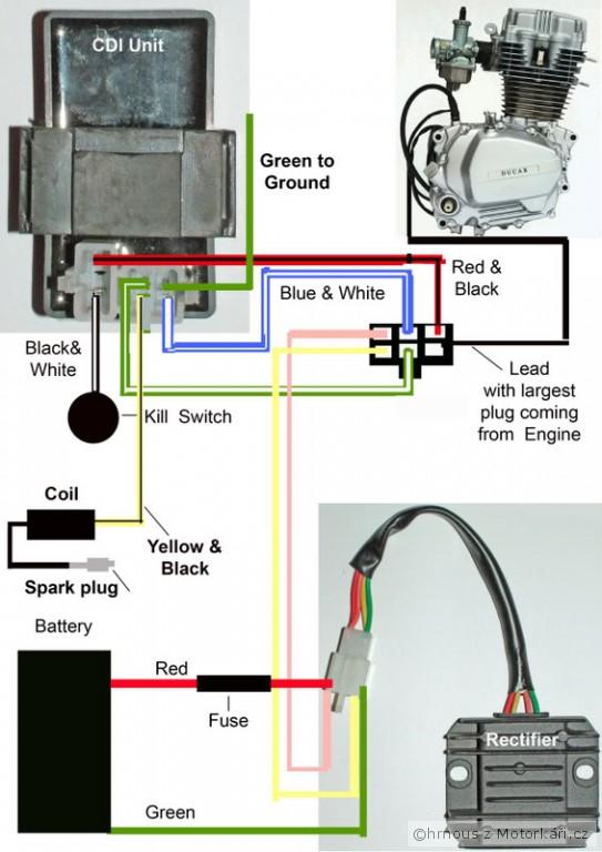 gc5168 kandi 110cc atv wiring diagram download diagram