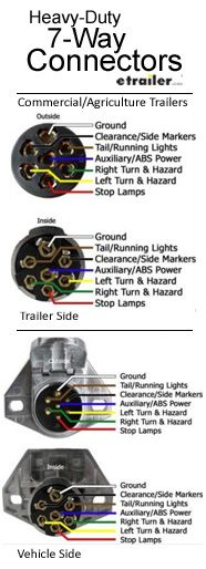 Nl 0517 Wiring Trailer Connectors Trailer End Connector 7 Round Plug Only Wiring Diagram