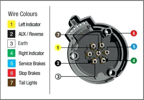 Ve 4843 7 Flat Pin Wire Harness Diagram Download Diagram