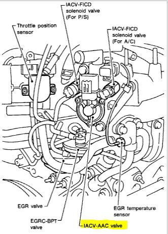 TX_6087] Infiniti I30 Engine Wiring Diagram Download DiagramBrom Licuk Pendu Osuri Hendil Mohammedshrine Librar Wiring 101