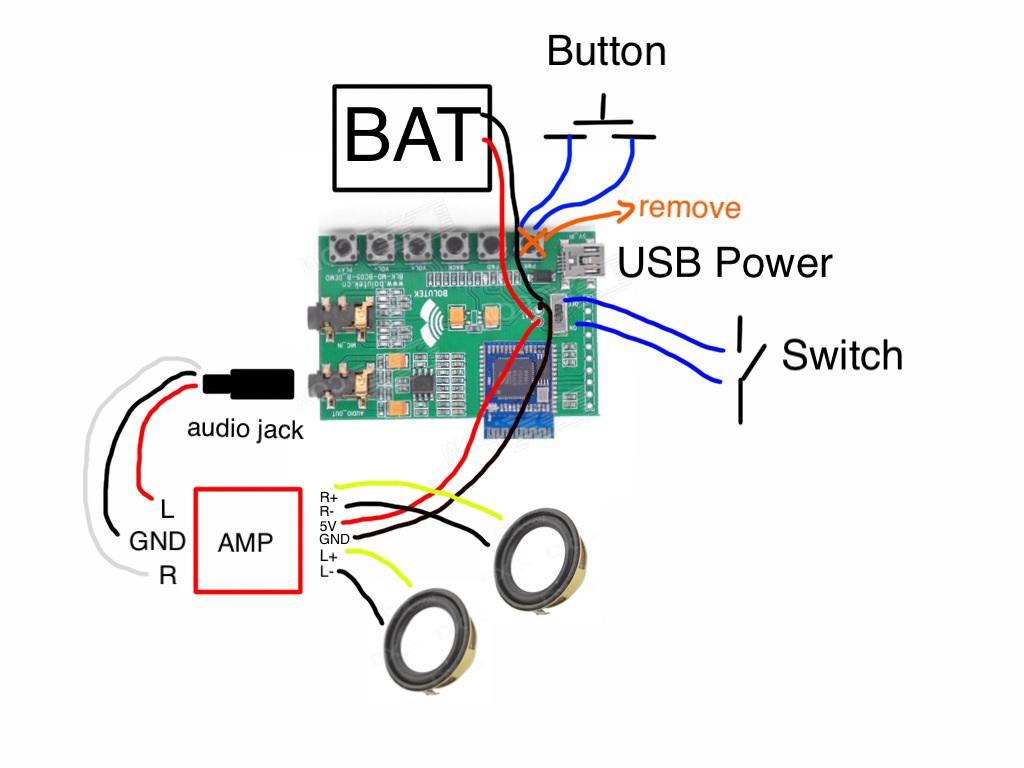SA_3325] Bluetooth Speaker Wiring Diagram Free Download Schematic WiringWazos Pap Cajos Mohammedshrine Librar Wiring 101