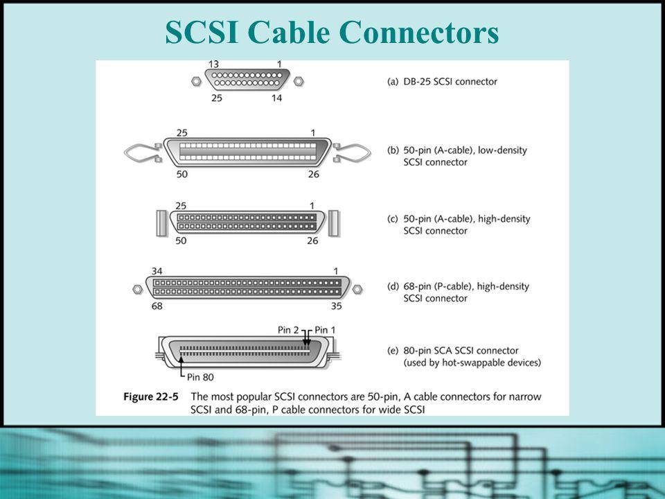 scsi connector wiring diagram - wiring diagram data scsi wiring diagram sata cable tennisabtlg-tus-erfenbach.de