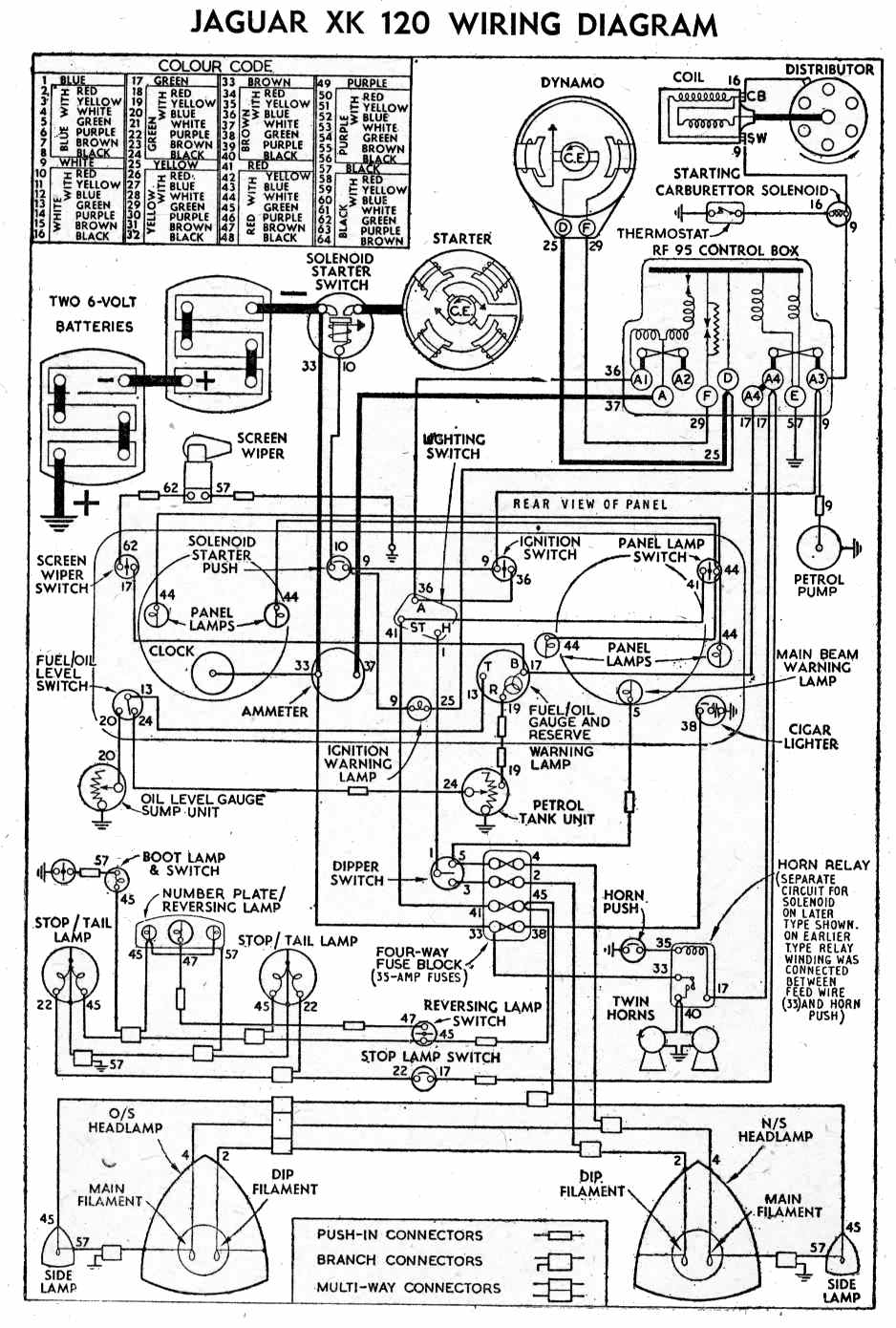 1968 Jaguar Xke Wiring Diagram Schematic Boyer Electronic Ignition Wiring Diagrams Tomosa35 Jeep Wrangler Waystar Fr