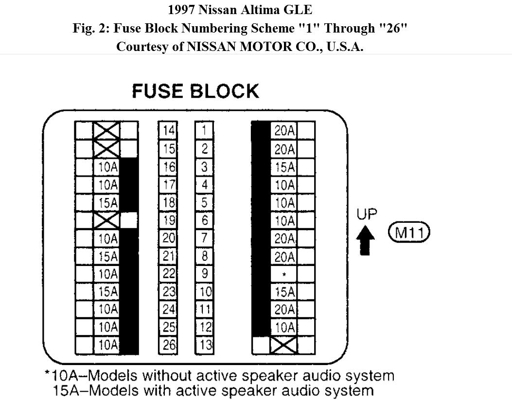 BW_9474] Nissan 200Sx Fuse Box Diagram Additionally 2003 Nissan Altima Fuse  Box Schematic WiringMarki Proe Stica Viha Inama Lite Tron Ginou Lline Atota Tomy Ropye Abole  Penghe Inama Mohammedshrine Librar Wiring 101