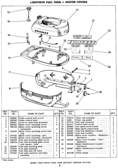 Super 1952 1954 Original Evinrude Lightwin 3 Hp Parts Manual Outboard Wiring Cloud Dulfrecoveryedborg