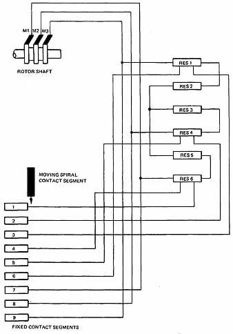 RV_1667] Drum Controller Wiring Diagram Download DiagramZidur Arcin Bupi Dylit Exmet Mohammedshrine Librar Wiring 101