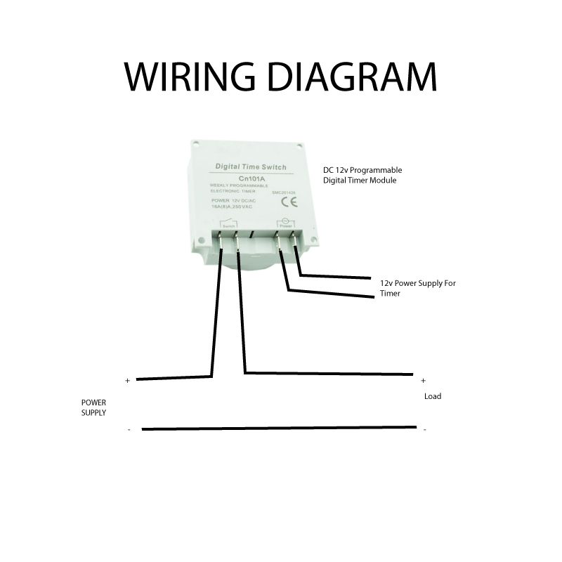 RN_4833] Switch Circuit Diagram On Digital Programmable Timer Switch Schematic  Wiring DiagramStrai Usnes Vira Mohammedshrine Librar Wiring 101