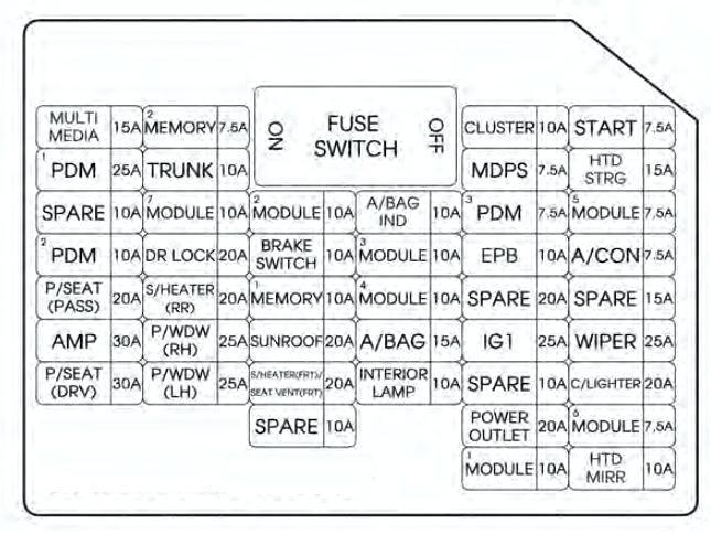2003 kia optima fuse box - wiring diagram dewalt -  usb-cable.sampwire.jeanjaures37.fr  wiring diagram resource