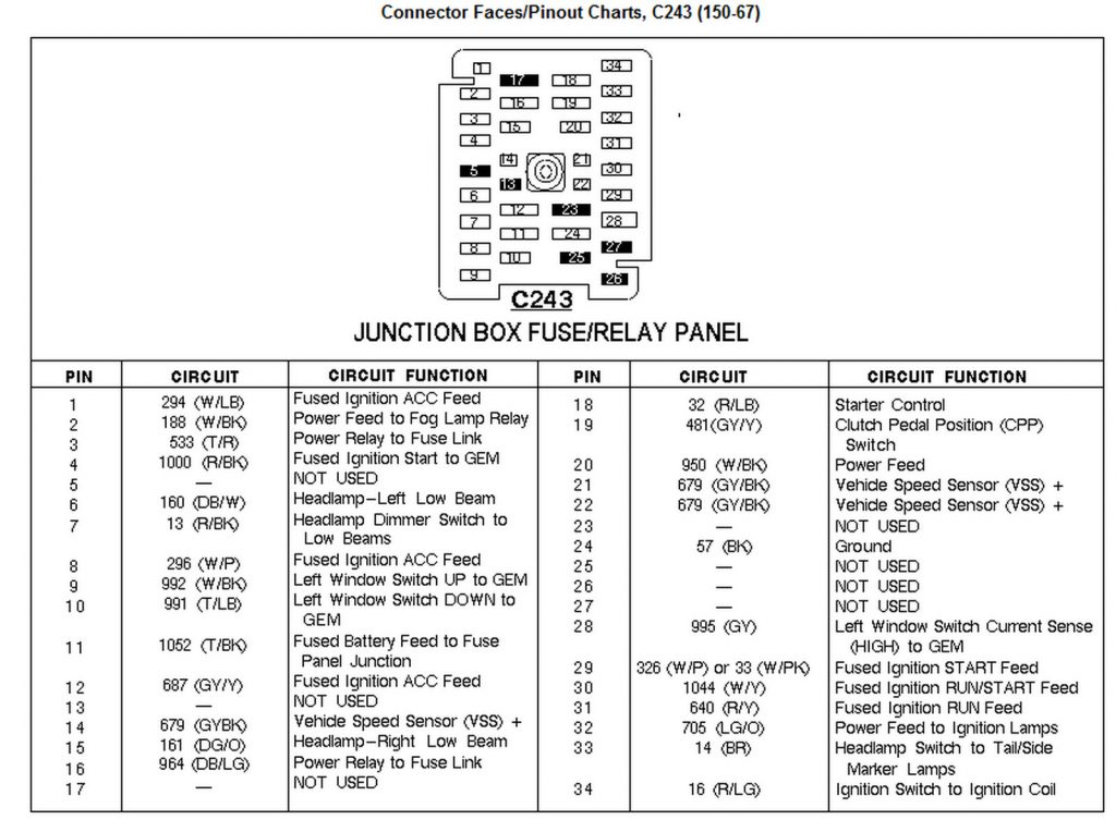 Dx 9171 2013 Ford F 150 Trailer Fuse Box Diagram No Schematic Wiring