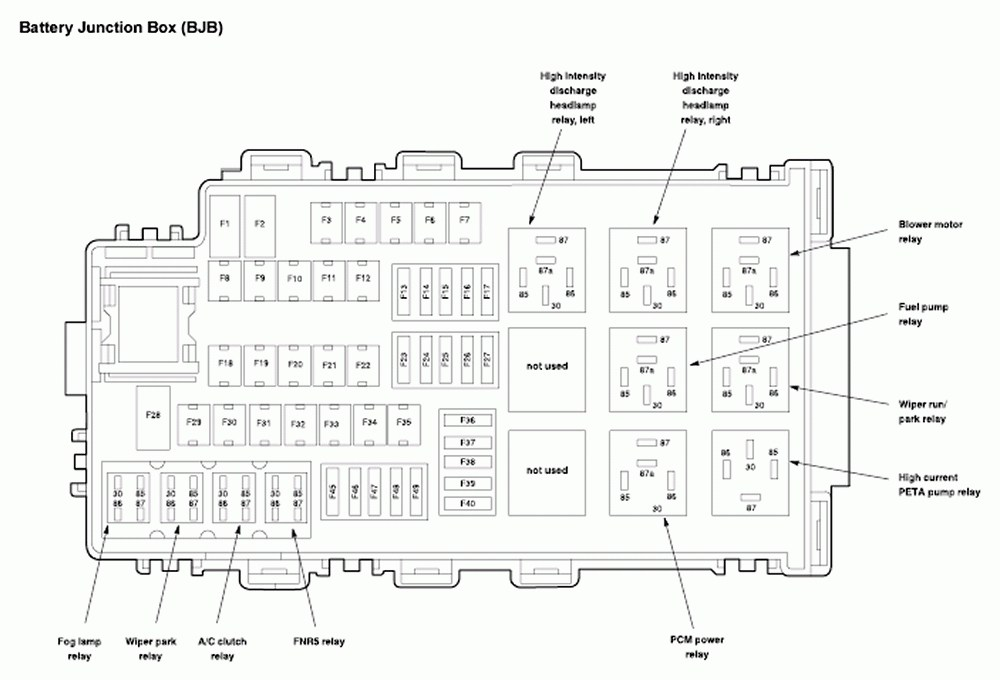 Bo 4108 2013 Ford Fusion Fuse Panel Diagram Download Diagram