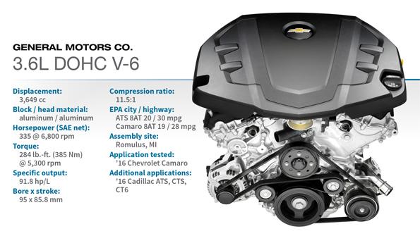 2014 Chevy Camaro V6 Engine Diagram Wiring Diagram Series C Series C Pasticceriagele It