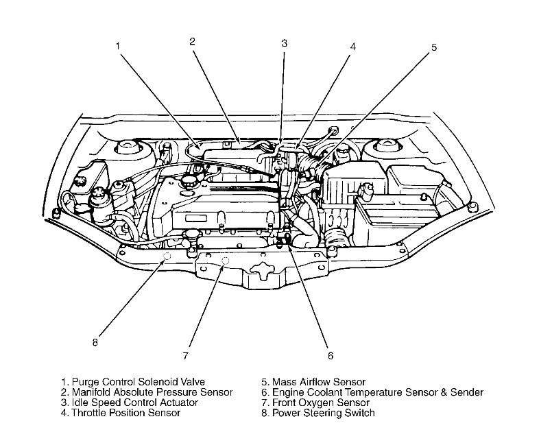2004 hyundai santa fe engine diagram  1999 pontiac grand