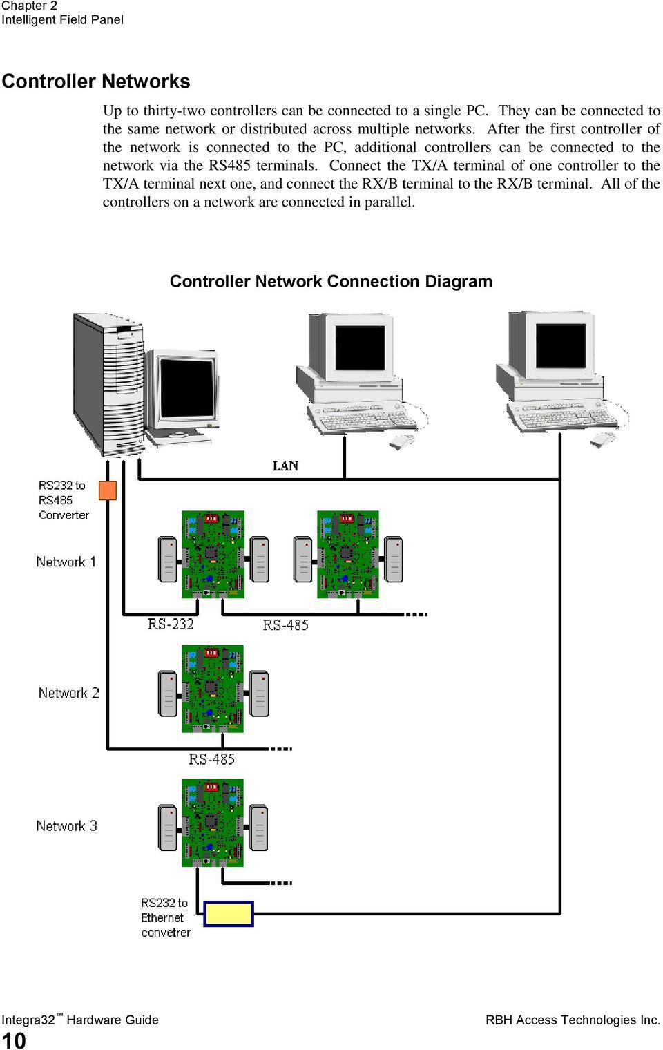 Dsx 1048 Wiring Diagram - Brooks Wiring Diagram -  coorsaa.cukk.jeanjaures37.fr | Dsx 1048 Wiring Diagram |  | Wiring Diagram Resource