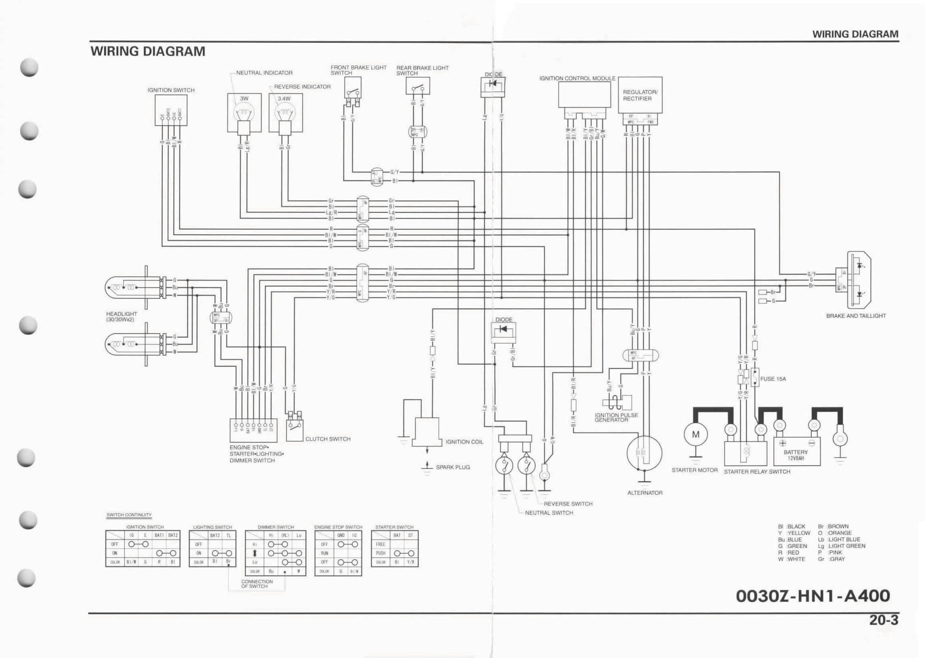 Ds 90 Wiring Diagram - Warm Air Furnace Wiring -  bobcate-s70.losdol2-blong.jeanjaures37.fr | Ds 90 Wiring Diagram |  | Wiring Diagram Resource