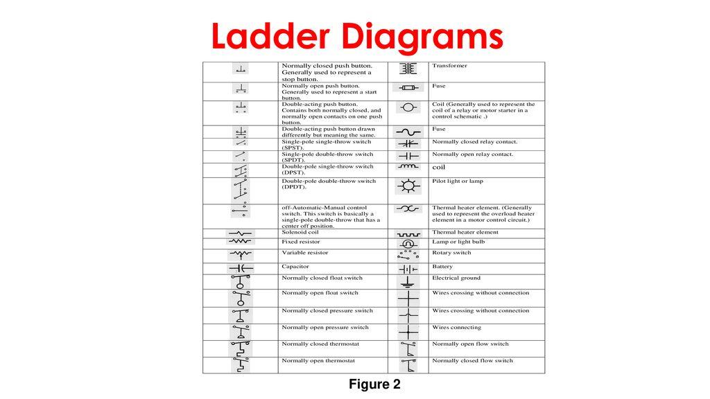 BF_7994] Dpdt Wiring Diagram Float Schematic WiringWww Mohammedshrine Librar Wiring 101