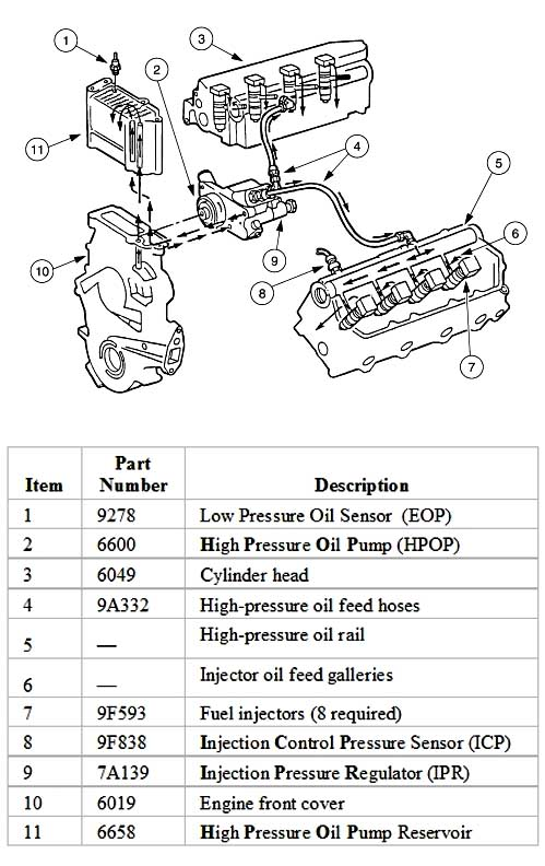 [SCHEMATICS_4FR]  EF_5370] Dt466E Engine Diagram | International Dt 466 Engines Diagrams |  | Mimig Gue45 Umng Mohammedshrine Librar Wiring 101