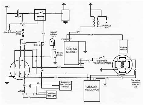 Adly Atv Wiring Diagram - 1068 Camaro Fuse Box -  ad6e6.sehidup.jeanjaures37.fr | Adly Thunderbike Scooter Wiring Diagram |  | Wiring Diagram Resource