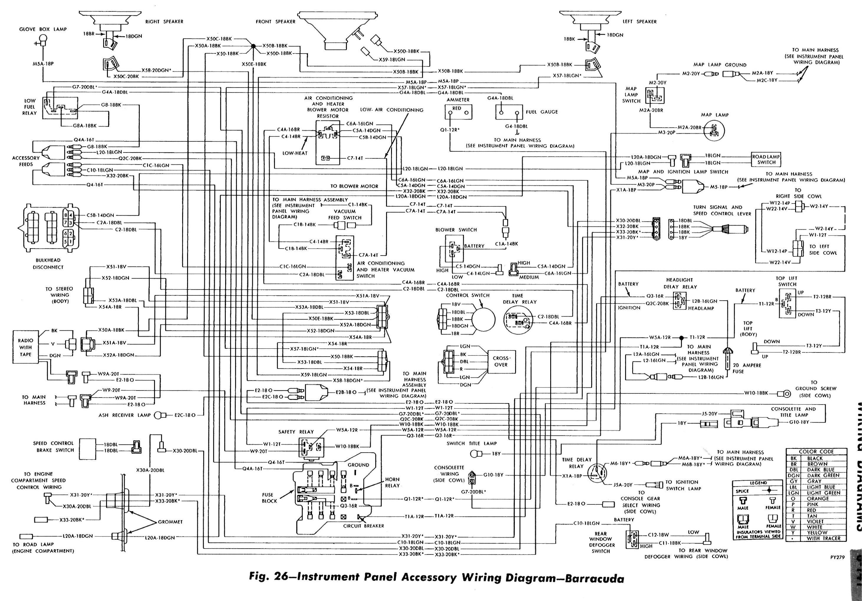 1966 Plymouth Barracuda Fuse Box Wiring Painless Wiring Diagram Turn Signals For Wiring Diagram Schematics