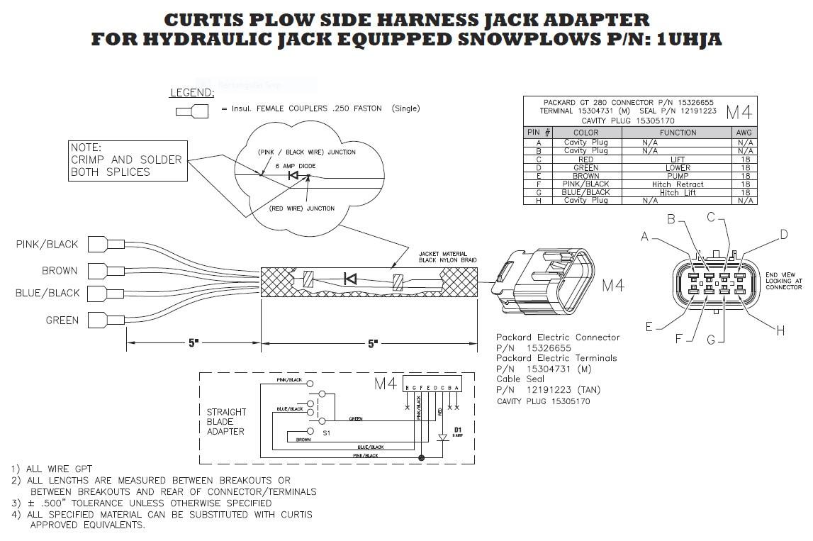 [SCHEMATICS_4JK]  KA_3522] Plow Headlight Wiring Diagram Download Diagram | Curtis Snow Plow Wiring Harness Schematic |  | Eumqu Embo Vish Ungo Sapebe Mohammedshrine Librar Wiring 101