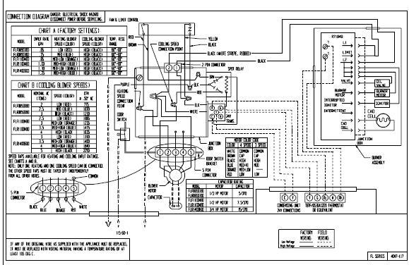 oil furnace controller wiring diagram  91 chevy tail light