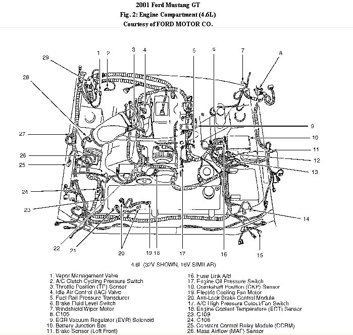 XD_4560] 2001 Ford Mustang Ccrm Location Wiring Diagram Photos For Help  Your Free DiagramAnimo Gentot Sapebe Mohammedshrine Librar Wiring 101