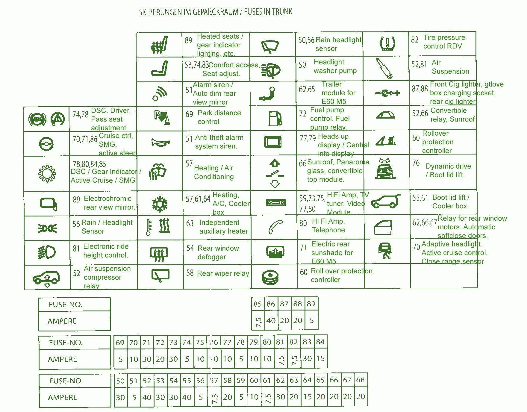 Citroen Dispatch Ecu Wiring Diagram - 5 Pin Relay Wiring Diagram -  bobcate-s70.yenpancane.jeanjaures37.fr | Citroen Dispatch Ecu Wiring Diagram |  | Wiring Diagram Resource