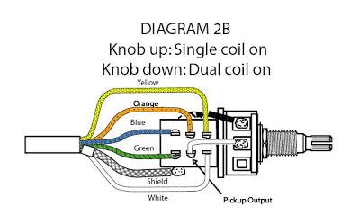 Superb Emg Select Wiring Diagram Wiring Diagram Wiring Cloud Staixaidewilluminateatxorg
