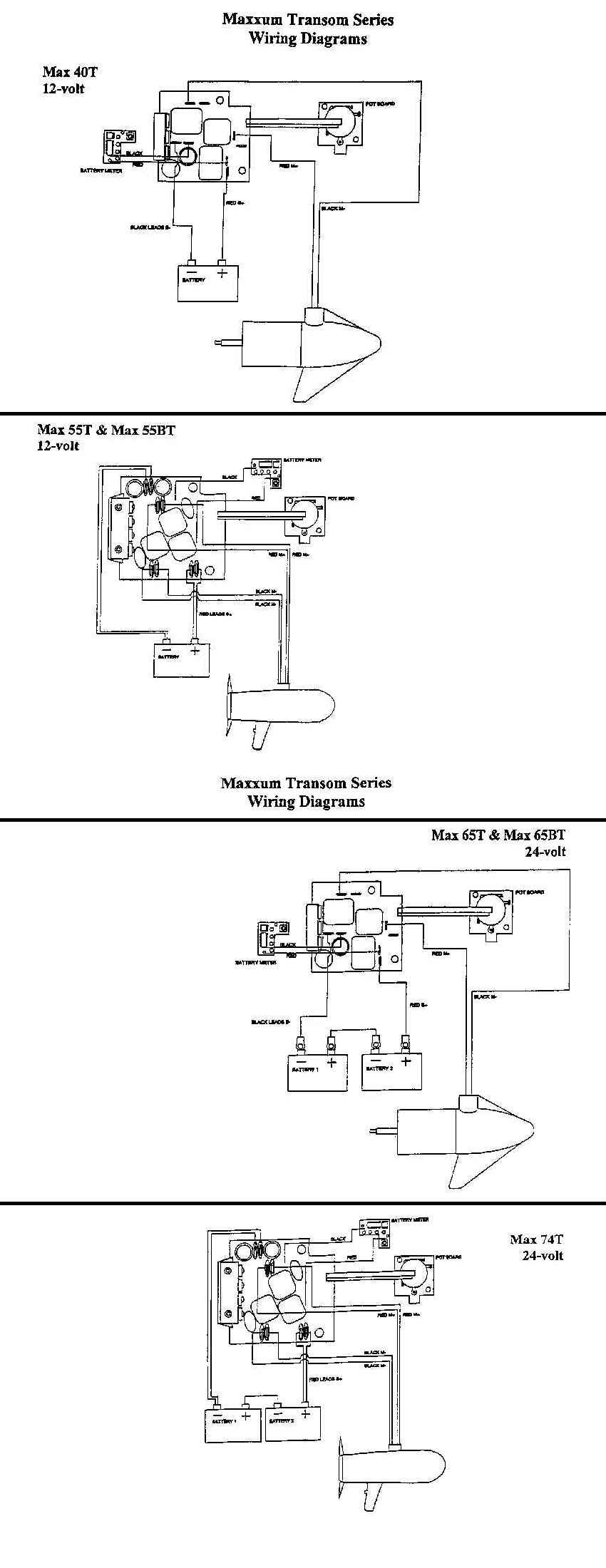 DIAGRAM] Minn Kota Endura Wiring Diagram FULL Version HD Quality Wiring  Diagram - EHRDIAGRAM1.HOTEL-DU-COMMERCE-AURIOL.FR  ehrdiagram1.hotel-du-commerce-auriol.fr