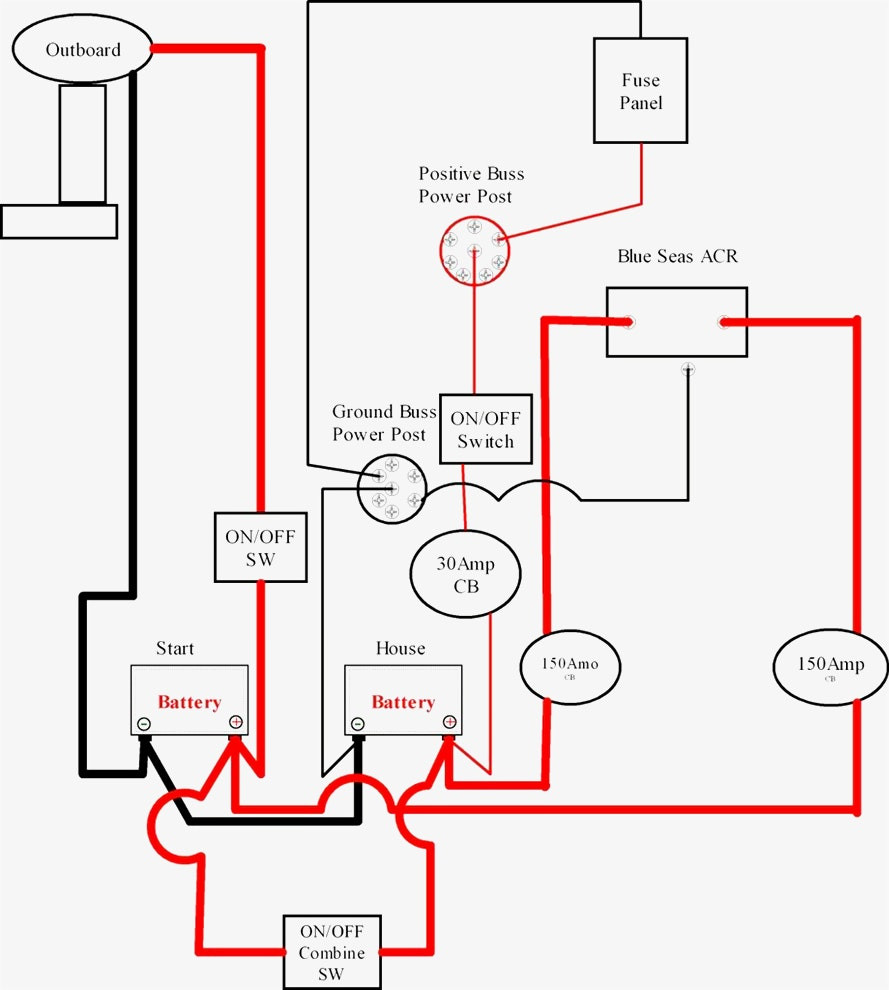 Boat Multiple Battery Wiring Diagrams