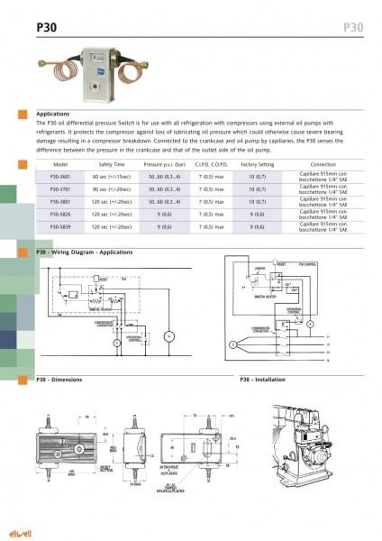 Oil Pressure Switch Wiring Diagram from static-resources.imageservice.cloud