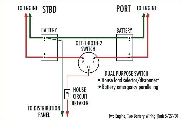 zk_3767] home perko wiring diagram perko battery selector switch wiring  diagram schematic wiring  ittab xorcede mepta mohammedshrine librar wiring 101