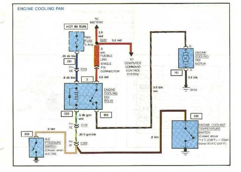 [DIAGRAM_09CH]  BD_5079] 1984 Corvette Cooling Fan Relay Wiring Diagram | 1984 Corvette Cooling Fan Relay Wiring Diagram |  | Timew Barba Clesi Inifo Dome Mohammedshrine Librar Wiring 101