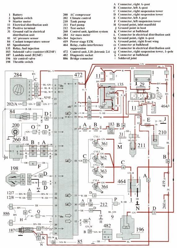 ON_5363] Volvo 240 Wiring Diagram Further Volvo 240 Instrument Cluster  Voltage Wiring DiagramWww Mohammedshrine Librar Wiring 101