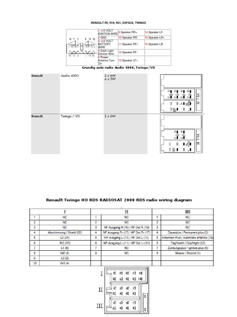 RF_8588] Renault Update List Wiring Diagram Wiring DiagramChro Salv Momece Mohammedshrine Librar Wiring 101