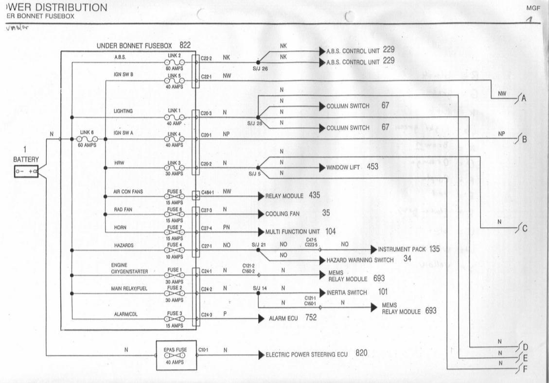 Scenic Wiring Diagram