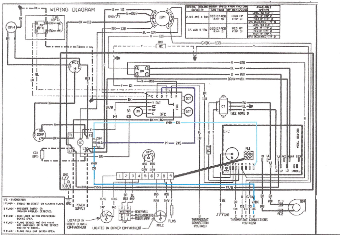 Rheem 80 Wiring Diagram - Fusebox and Wiring Diagram wires-petty - wires -petty.paoloemartina.itdiagram database - paoloemartina.it