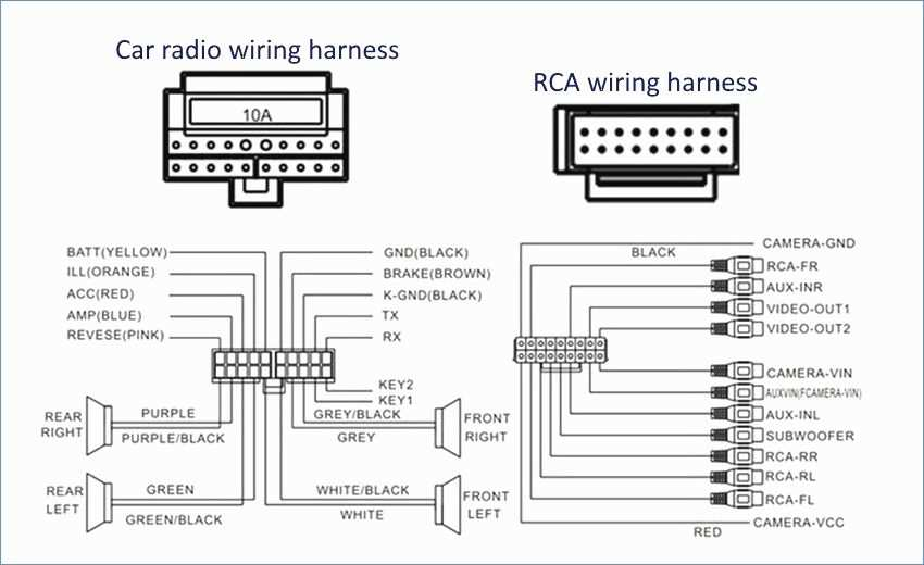 Pioneer Car Stereo Wiring Harness - Dodge Stratu Wiring Diagram Alarm -  clubcar.tukune.jeanjaures37.frWiring Diagram Resource