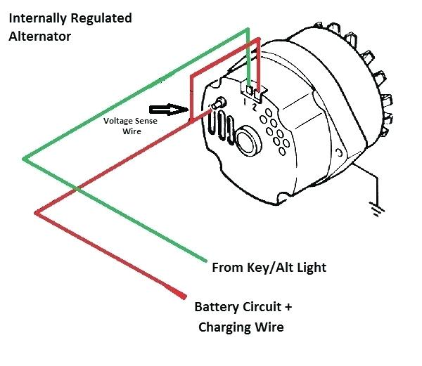 AB_2009] Gm Alternator Wiring Diagram Also Gm One Wire Alternator Wiring  Wiring DiagramLotap Feren Licuk Lopla Itis Mohammedshrine Librar Wiring 101