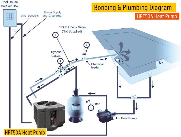 heat pump wiring diagram view lb 6561  heat pump wiring diagram view diagram download coleman  lb 6561  heat pump wiring diagram view