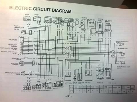 Peace Sports 50cc Scooter Wiring Diagram Volvo C70 Fuse Box Schematic Vww 69 Ab12 Jeanjaures37 Fr