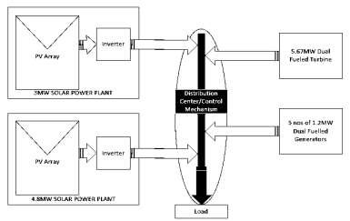 Astounding Block Diagram Description Of The Proposed Design Download Wiring Cloud Waroletkolfr09Org