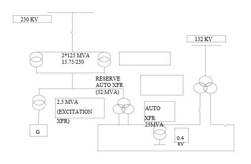Fantastic Single Line Diagram Of Gps Substation Razib Saha Wiring Cloud Licukosporaidewilluminateatxorg