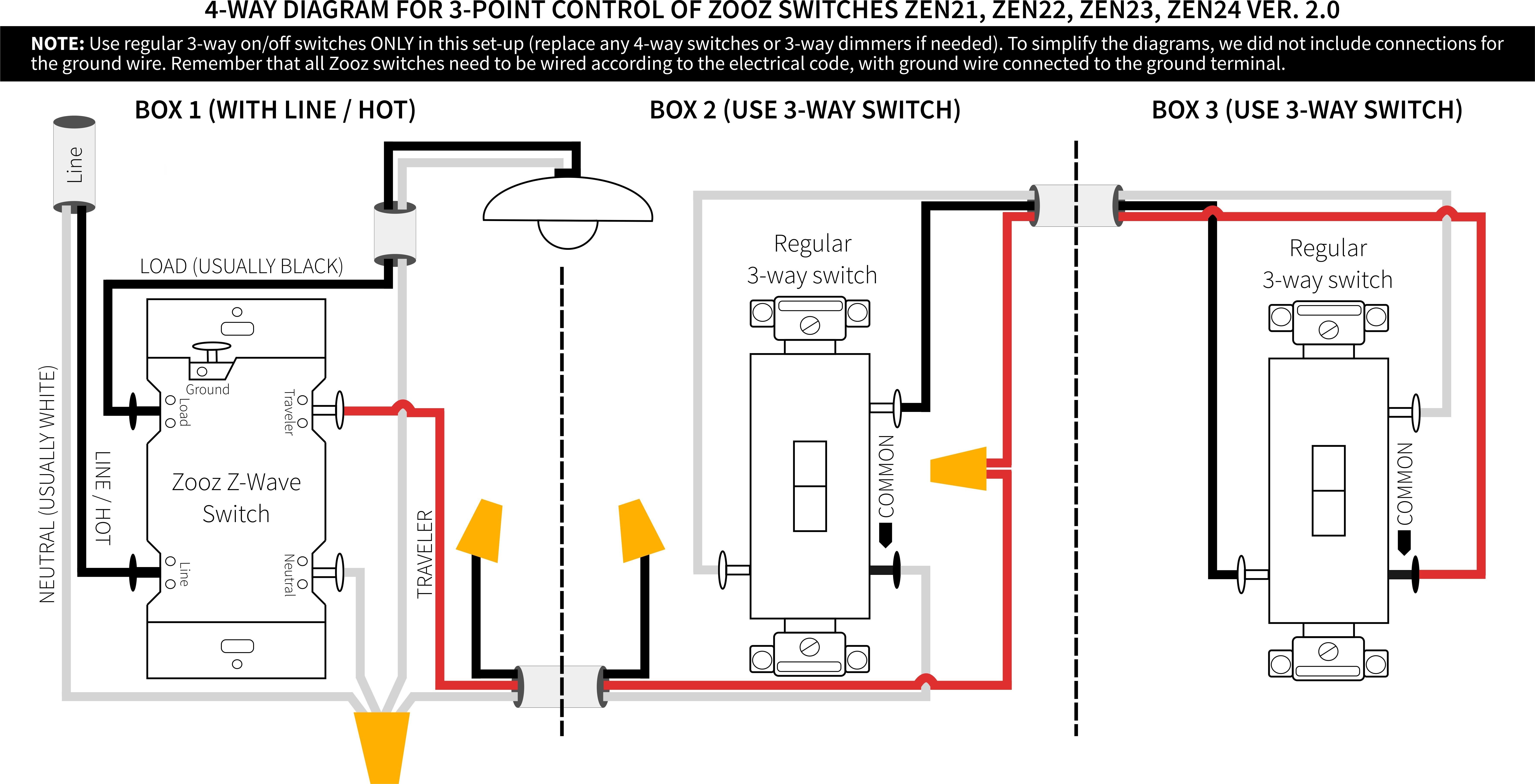 [DIAGRAM_5UK]  DW_9838] Leviton T5225 Wiring Diagram Switch Download Diagram   Leviton T5225 Wiring Diagram Switch      Orsal Phot Denli Mohammedshrine Librar Wiring 101