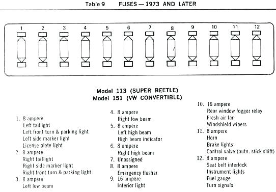 1973 Vw Beetle Fuse Box Wiring Diagram Overview A Overview A Musikami It