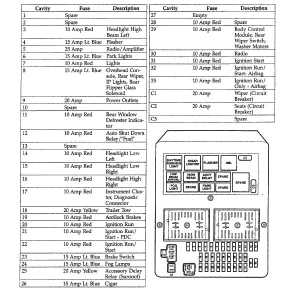 1995 jeep cherokee fuse diagram ed 5451  1995 jeep cherokee fuse diagram wwwjustanswercom 1995 jeep cherokee fuse box diagram 1995 jeep cherokee fuse diagram